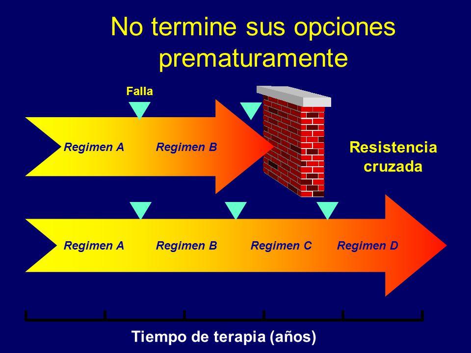 No termine sus opciones prematuramente Tiempo de terapia (años) Resistencia cruzada Regimen ARegimen B Regimen ARegimen BRegimen CRegimen D Falla