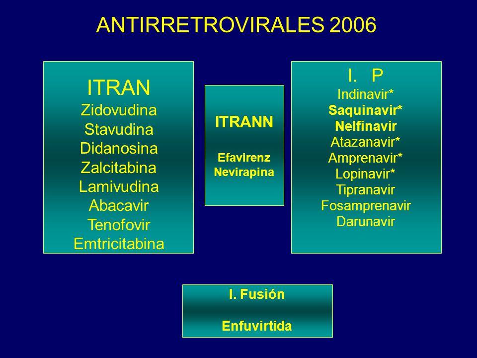 ITRAN Zidovudina Stavudina Didanosina Zalcitabina Lamivudina Abacavir Tenofovir Emtricitabina I.P Indinavir* Saquinavir* Nelfinavir Atazanavir* Ampren