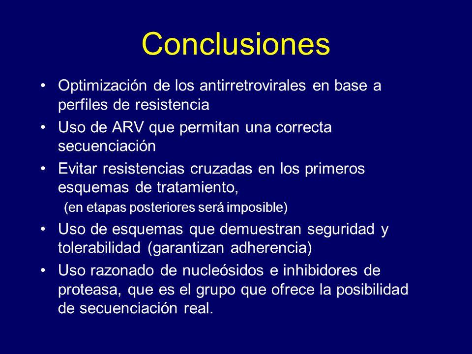 Conclusiones Optimización de los antirretrovirales en base a perfiles de resistencia Uso de ARV que permitan una correcta secuenciación Evitar resiste