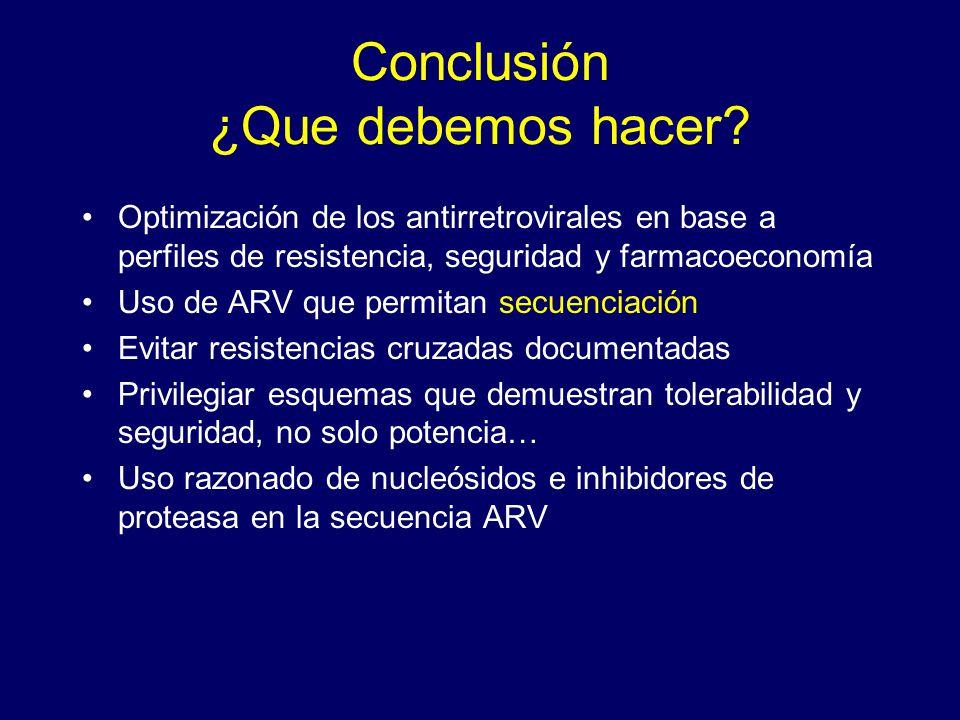 Conclusión ¿Que debemos hacer? Optimización de los antirretrovirales en base a perfiles de resistencia, seguridad y farmacoeconomía Uso de ARV que per