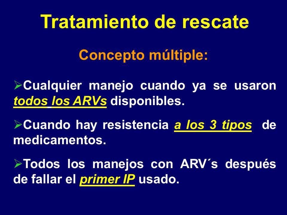 Cualquier manejo cuando ya se usaron todos los ARVs disponibles. Cuando hay resistencia a los 3 tipos de medicamentos. Todos los manejos con ARV´s des