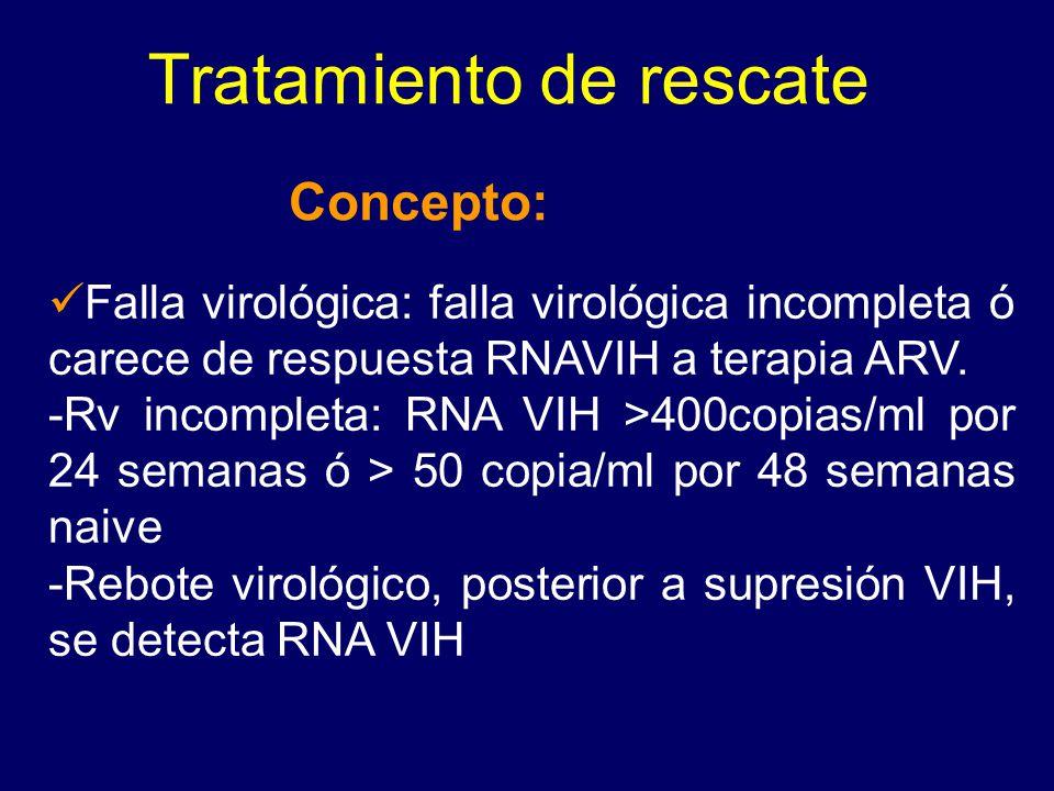 Falla virológica: falla virológica incompleta ó carece de respuesta RNAVIH a terapia ARV. -Rv incompleta: RNA VIH >400copias/ml por 24 semanas ó > 50