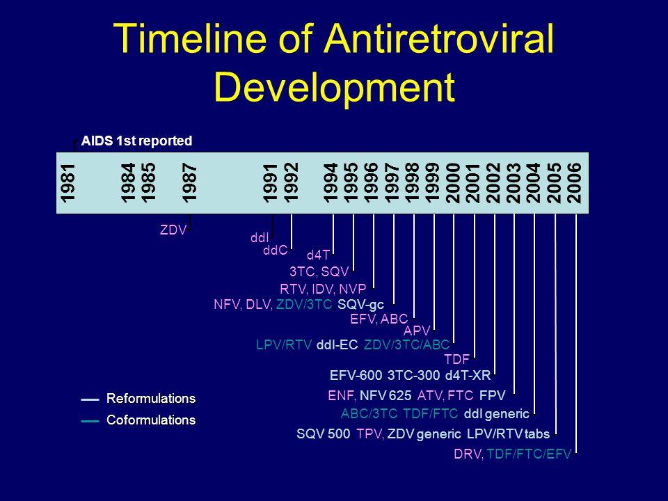 Timeline of Antiretroviral Development AIDS 1st reported ddI ddC d4T 3TC, SQV RTV, IDV, NVP NFV, DLV, ZDV/3TC, SQV-gc EFV, ABC APV LPV/RTV, ddI-EC, ZD