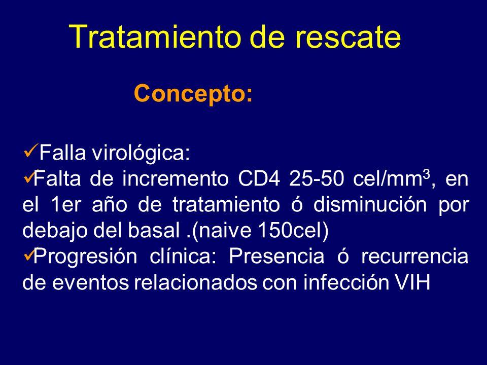 Falla virológica: Falta de incremento CD4 25-50 cel/mm 3, en el 1er año de tratamiento ó disminución por debajo del basal.(naive 150cel) Progresión cl