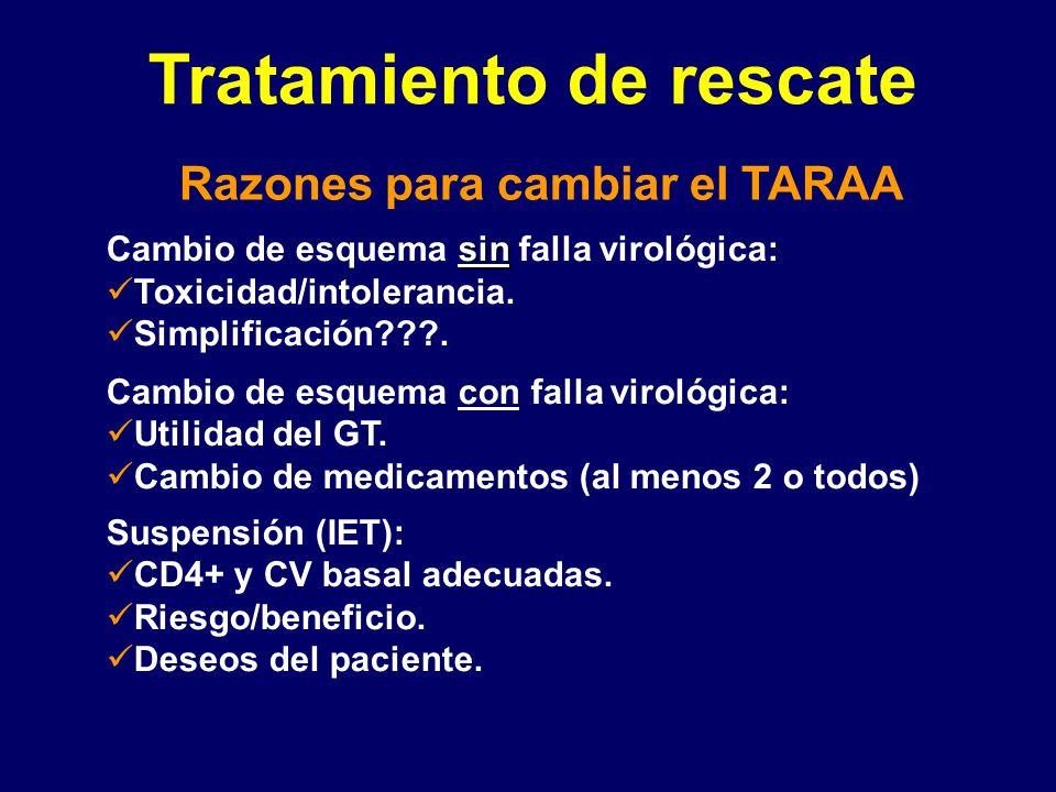 Tratamiento de rescate Razones para cambiar el TARAA sin Cambio de esquema sin falla virológica: Toxicidad/intolerancia. Simplificación???. Cambio de
