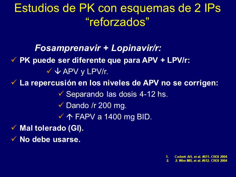 Fosamprenavir + Lopinavir/r: PK puede ser diferente que para APV + LPV/r: APV y LPV/r. La repercusión en los niveles de APV no se corrigen: Separando