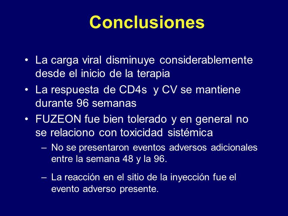 Conclusiones La carga viral disminuye considerablemente desde el inicio de la terapia La respuesta de CD4s y CV se mantiene durante 96 semanas FUZEON