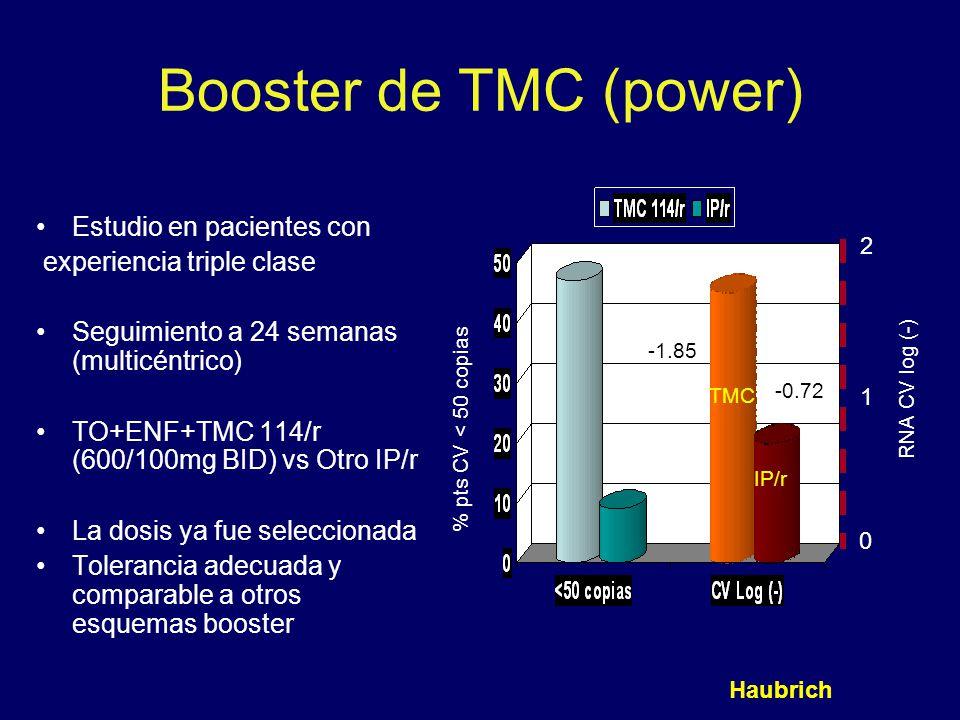 Booster de TMC (power) Estudio en pacientes con experiencia triple clase Seguimiento a 24 semanas (multicéntrico) TO+ENF+TMC 114/r (600/100mg BID) vs