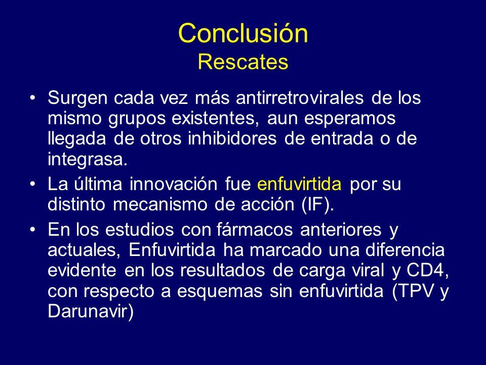 Conclusión Rescates Surgen cada vez más antirretrovirales de los mismo grupos existentes, aun esperamos llegada de otros inhibidores de entrada o de i