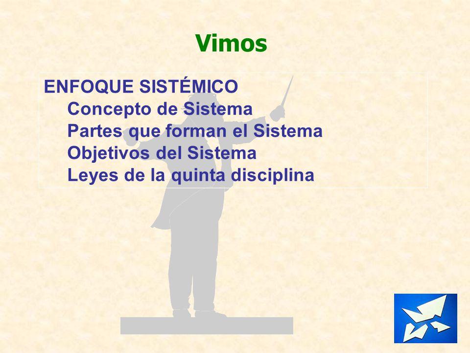 Vimos ENFOQUE SISTÉMICO Concepto de Sistema Partes que forman el Sistema Objetivos del Sistema Leyes de la quinta disciplina