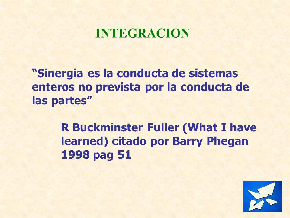 INTEGRACION Sinergia es la conducta de sistemas enteros no prevista por la conducta de las partes R Buckminster Fuller (What I have learned) citado po
