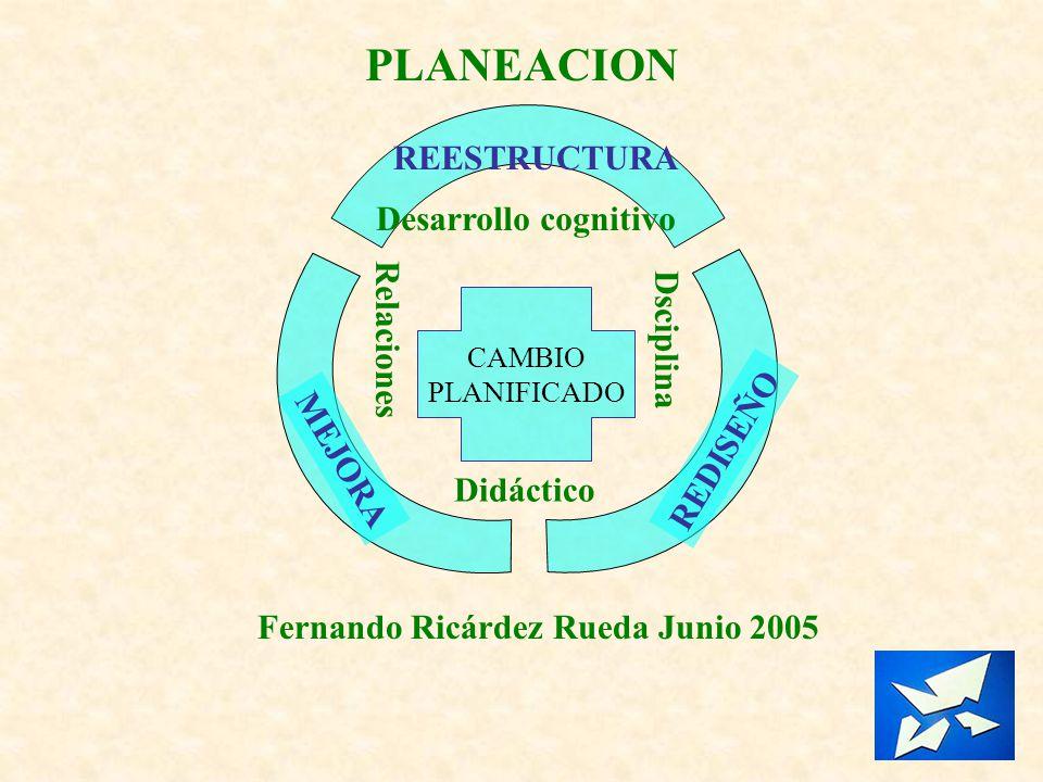REESTRUCTURA REDISEÑO CAMBIO PLANIFICADO MEJORA Desarrollo cognitivo Didáctico Relaciones Fernando Ricárdez Rueda Junio 2005 PLANEACION Dsciplina