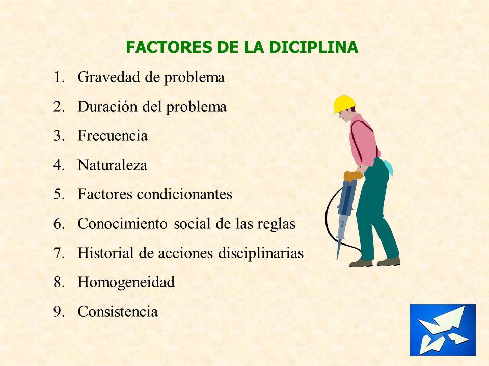 FACTORES DE LA DICIPLINA 1.Gravedad de problema 2.Duración del problema 3.Frecuencia 4.Naturaleza 5.Factores condicionantes 6.Conocimiento social de l