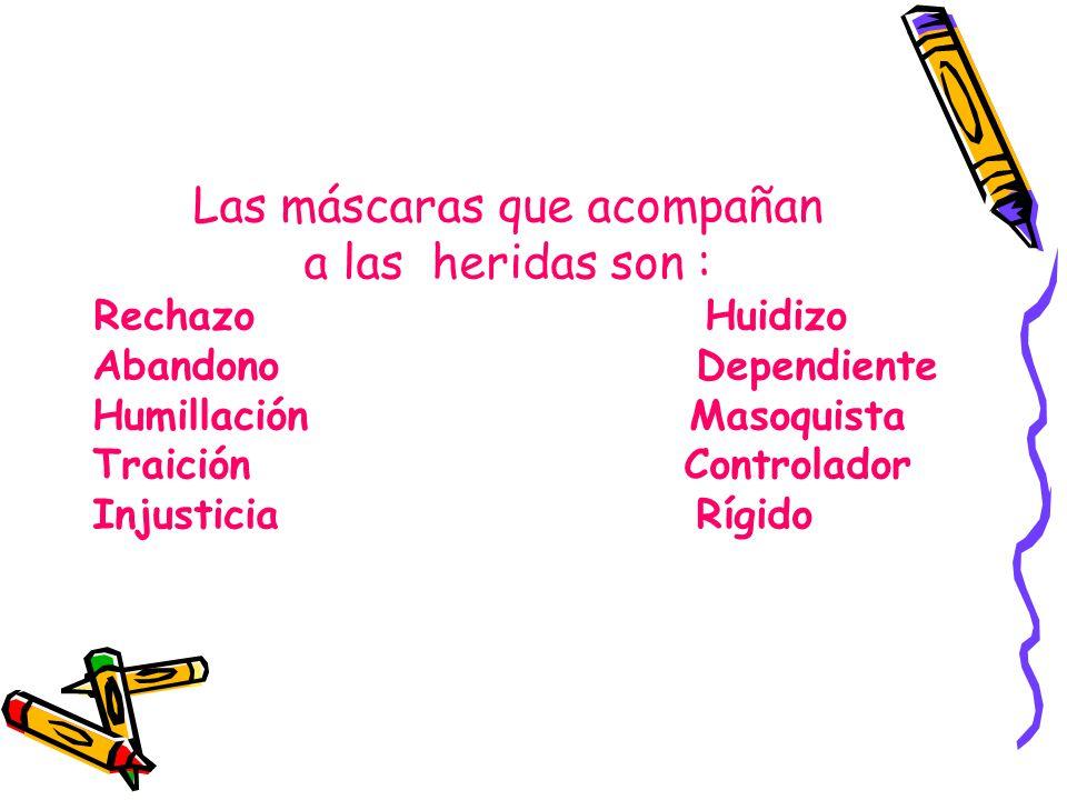 Las máscaras que acompañan a las heridas son : Rechazo Huidizo Abandono Dependiente Humillación Masoquista Traición Controlador Injusticia Rígido