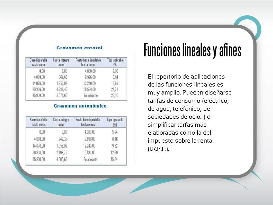 En muchos casos de la vida cotidiana, se utilizan las funciones afines para expresar tarifas.