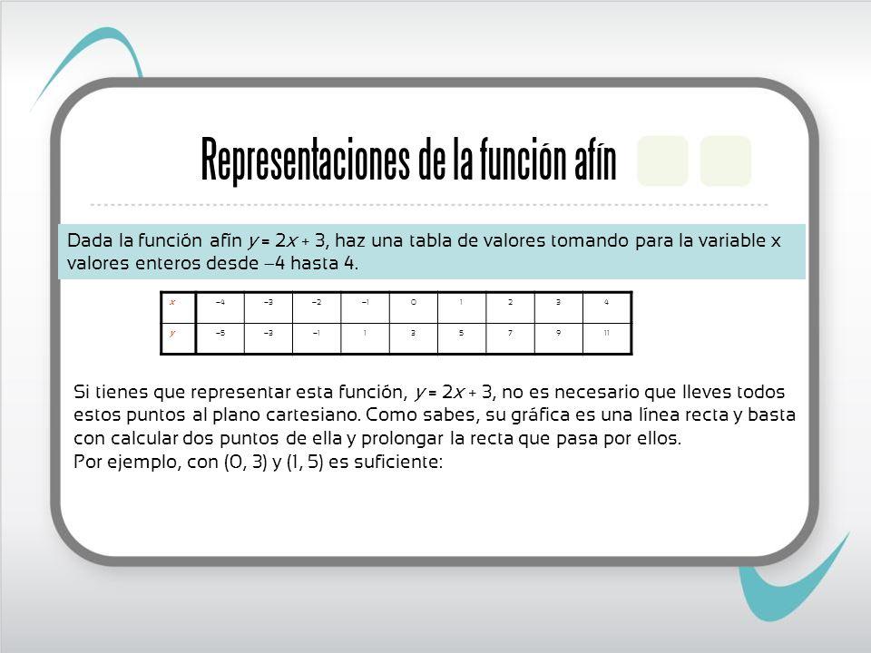 Actividad: Un juego sobre la razón entre dos números En la sede de Chile de la Editorial Santillana, se nos ofrece una interesante actividad sobre las funciones afines.