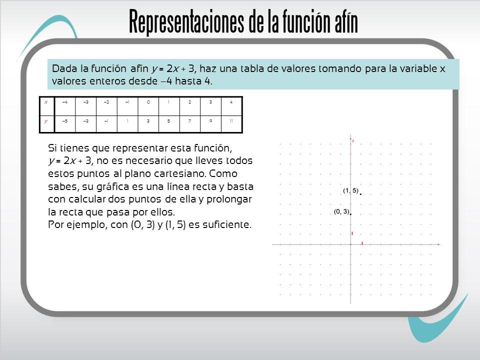 Si tienes que representar esta función, y = 2x + 3, no es necesario que lleves todos estos puntos al plano cartesiano.