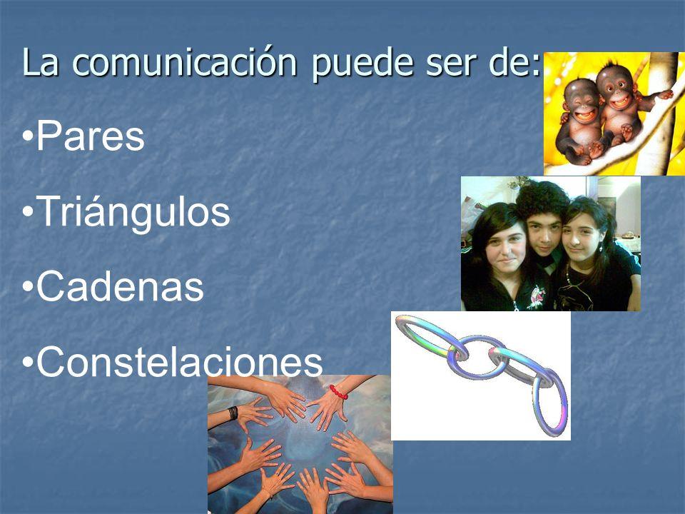 El sociograma presenta: tomadas por los miembros del grupo. y las diferentes actitudes los tipos de comunicación