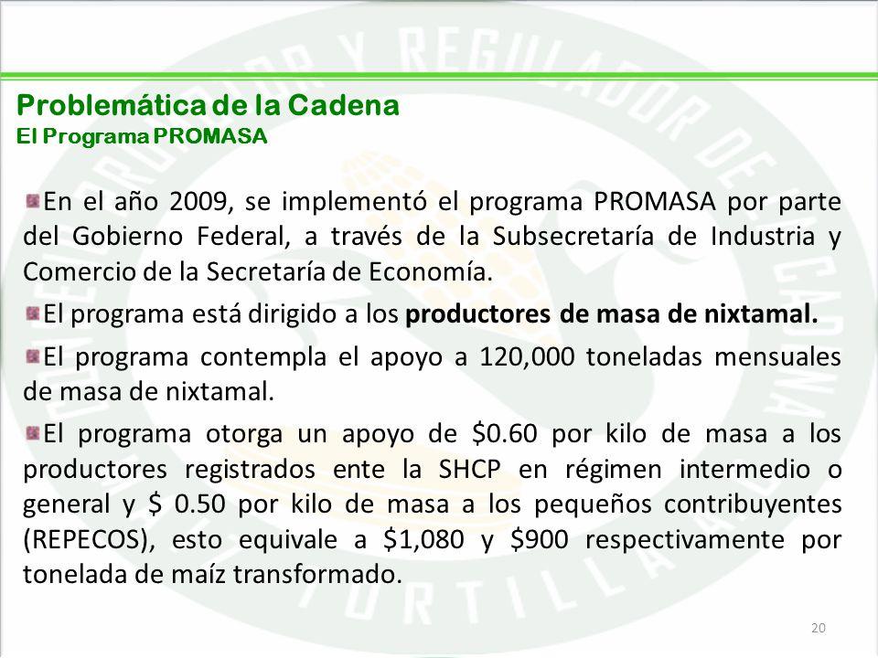 05/06/201420 Problemática de la Cadena El Programa PROMASA En el año 2009, se implementó el programa PROMASA por parte del Gobierno Federal, a través