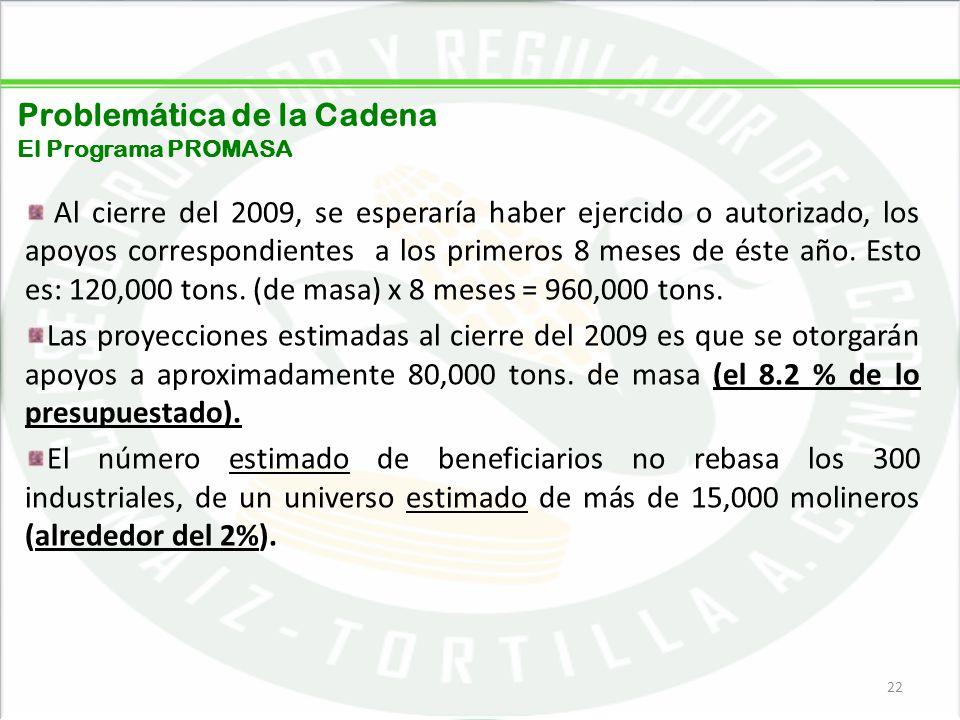 05/06/201422 Problemática de la Cadena El Programa PROMASA Al cierre del 2009, se esperaría haber ejercido o autorizado, los apoyos correspondientes a