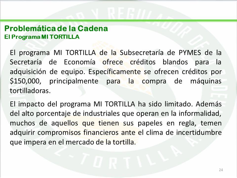 05/06/201424 Problemática de la Cadena El Programa MI TORTILLA El programa MI TORTILLA de la Subsecretaría de PYMES de la Secretaría de Economía ofrec