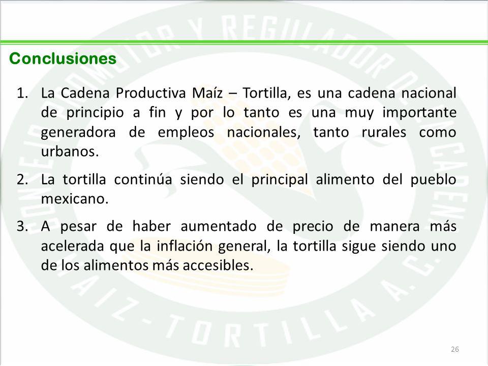05/06/201426 Conclusiones 1.La Cadena Productiva Maíz – Tortilla, es una cadena nacional de principio a fin y por lo tanto es una muy importante gener