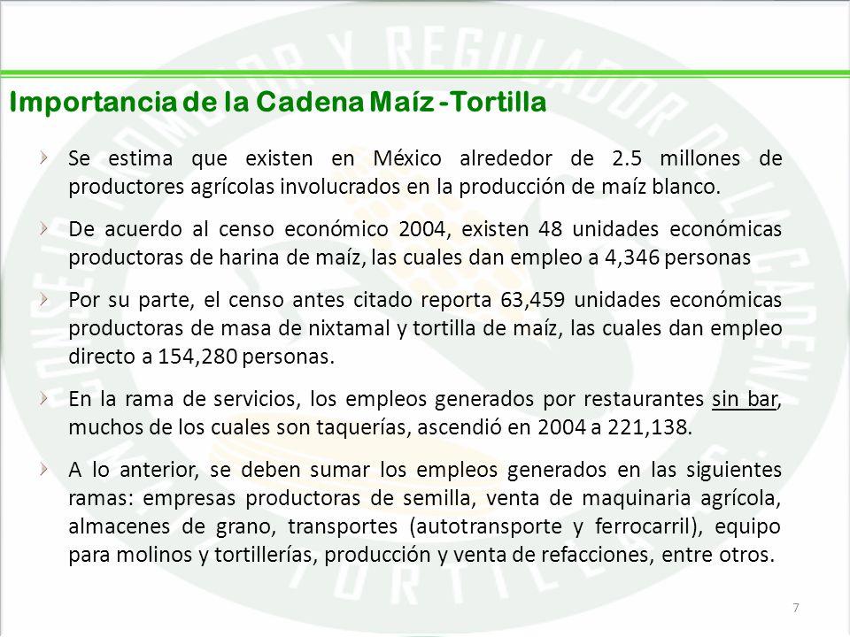 05/06/20147 7 Importancia de la Cadena Maíz -Tortilla Se estima que existen en México alrededor de 2.5 millones de productores agrícolas involucrados
