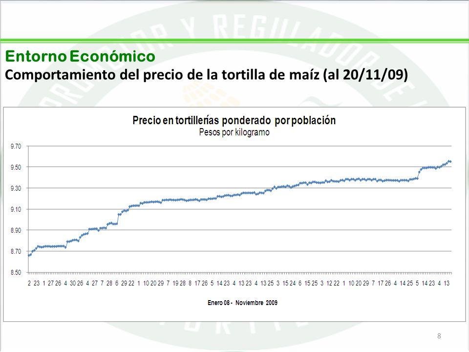 05/06/201419 + Aumento del precio de venta - Reducción en el volumen de ventas - Incremento en el costo de reparto = Reducción de rentabilidad La reducción del flujo de efectivo se compensa con el aumento de precio, aún así la situación financiera de las tortillerías se deteriora Problemática de la Cadena