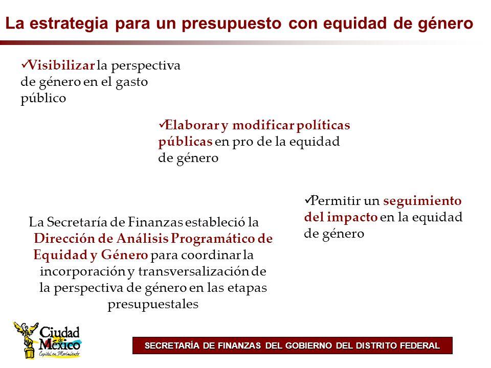 SECRETARÍA DE FINANZAS DEL GOBIERNO DEL DISTRITO FEDERAL La estrategia para un presupuesto con equidad de género Visibilizar la perspectiva de género