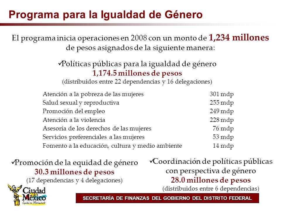 SECRETARÍA DE FINANZAS DEL GOBIERNO DEL DISTRITO FEDERAL Programa para la Igualdad de Género El programa inicia operaciones en 2008 con un monto de 1,
