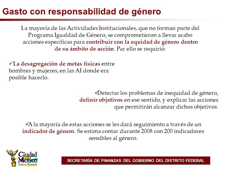 SECRETARÍA DE FINANZAS DEL GOBIERNO DEL DISTRITO FEDERAL Gasto con responsabilidad de género La mayoría de las Actividades Institucionales, que no for