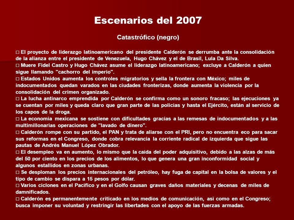 Catastrófico (negro) El proyecto de liderazgo latinoamericano del presidente Calderón se derrumba ante la consolidación de la alianza entre el presidente de Venezuela, Hugo Chávez y el de Brasil, Lula Da Silva.