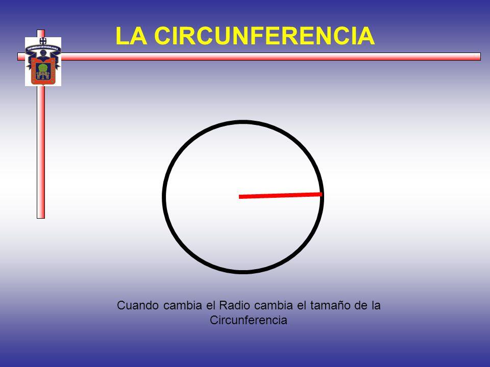 LA CIRCUNFERENCIA Cuando cambia el Radio cambia el tamaño de la Circunferencia