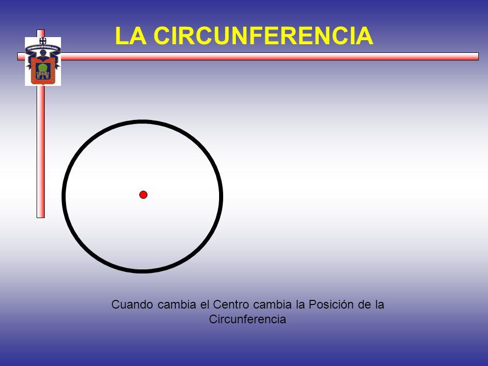 LA CIRCUNFERENCIA Cuando cambia el Centro cambia la Posición de la Circunferencia