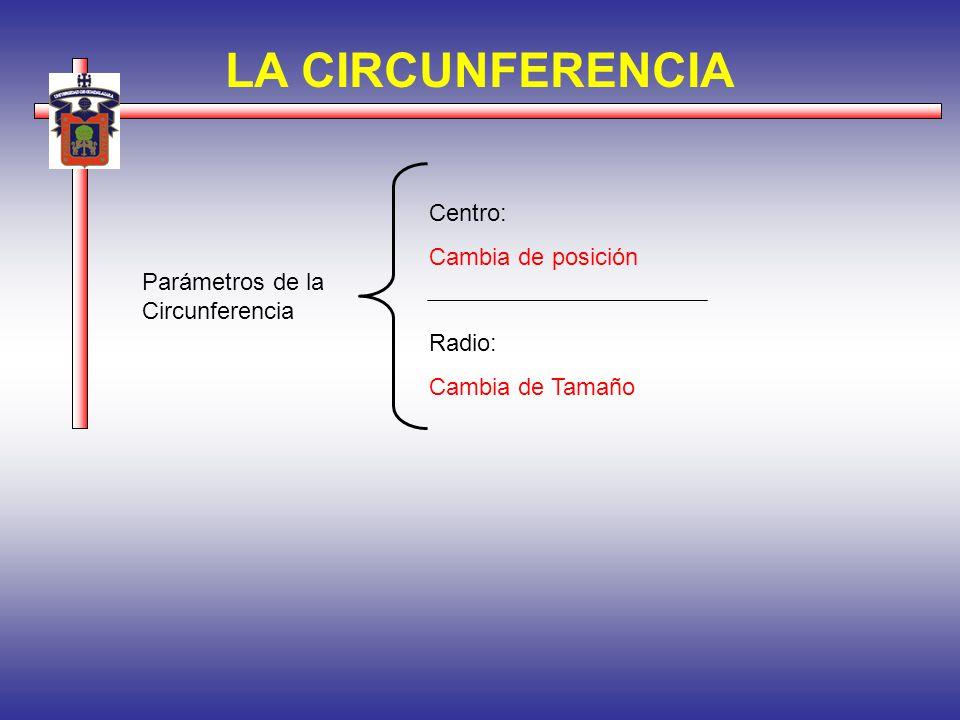 LA CIRCUNFERENCIA Parámetros de la Circunferencia Centro: Cambia de posición Radio: Cambia de Tamaño