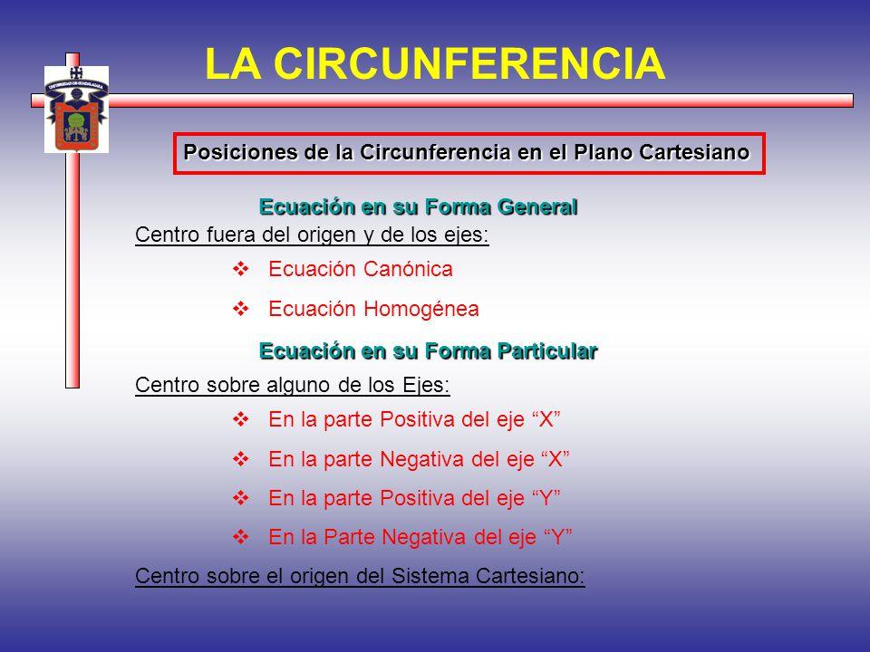 LA CIRCUNFERENCIA Posiciones de la Circunferencia en el Plano Cartesiano Centro fuera del origen y de los ejes: Ecuación Canónica Ecuación Homogénea C