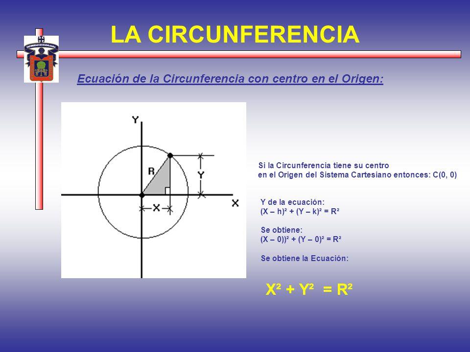 LA CIRCUNFERENCIA Ecuación de la Circunferencia con centro en el Origen: Si la Circunferencia tiene su centro en el Origen del Sistema Cartesiano ento