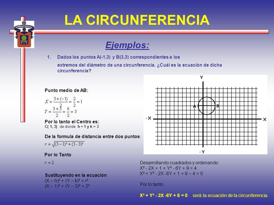 LA CIRCUNFERENCIA Ejemplos: 1.Dados los puntos A(-1,3) y B(3,3) correspondientes a los extremos del diámetro de una circunferencia. ¿Cuál es la ecuaci