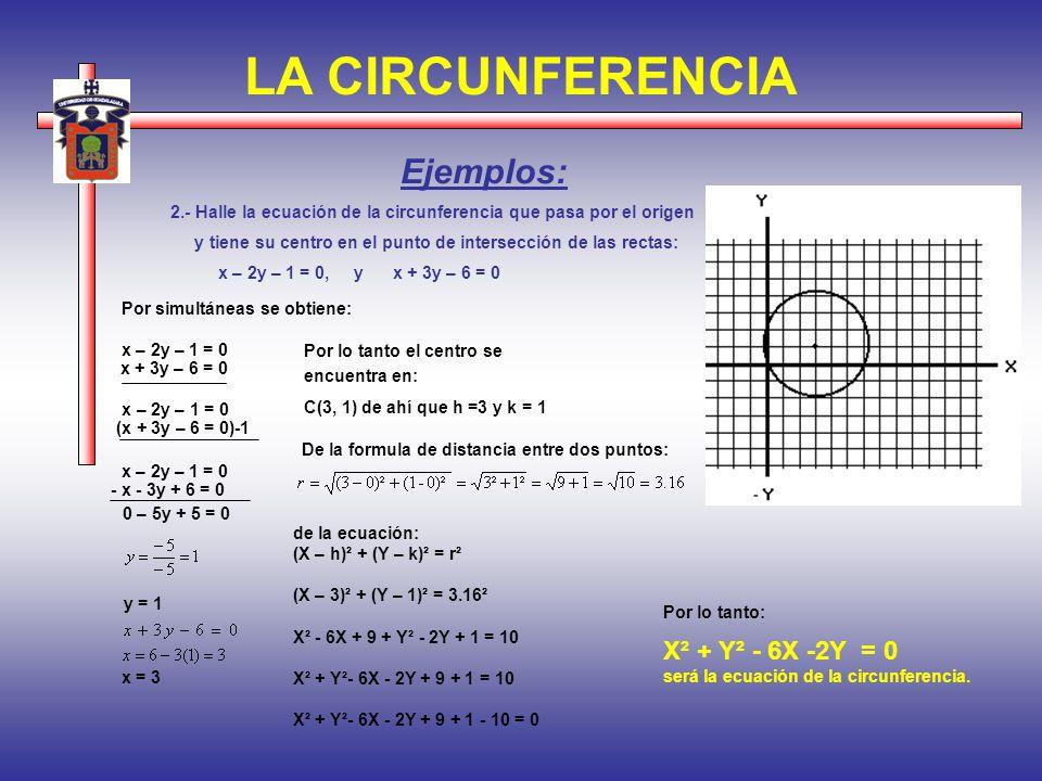 LA CIRCUNFERENCIA 2.- Halle la ecuación de la circunferencia que pasa por el origen y tiene su centro en el punto de intersección de las rectas: Ejemp