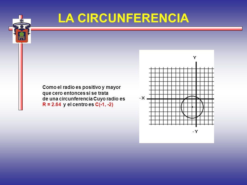 LA CIRCUNFERENCIA Como el radio es positivo y mayor que cero entonces si se trata de una circunferencia Cuyo radio es R = 2.64 y el centro es C(-1, -2