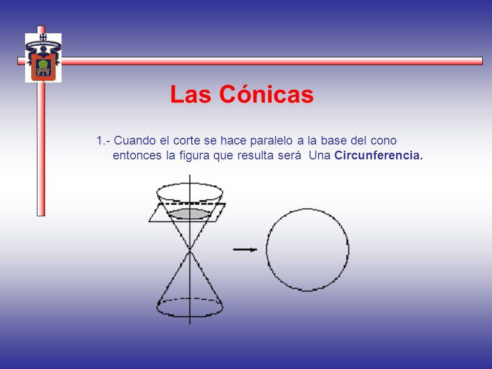 Las Cónicas 1.- Cuando el corte se hace paralelo a la base del cono entonces la figura que resulta será Una Circunferencia.