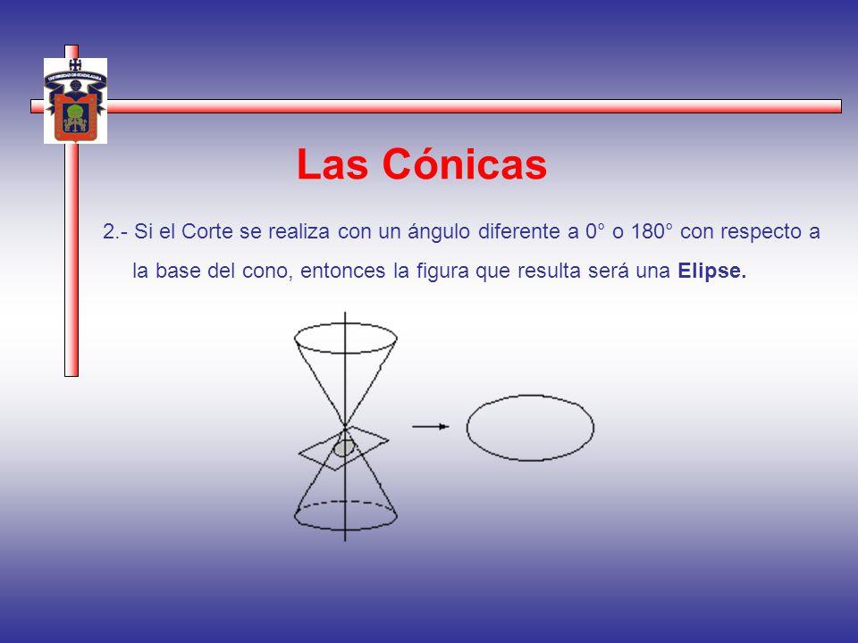 Las Cónicas 2.- Si el Corte se realiza con un ángulo diferente a 0° o 180° con respecto a la base del cono, entonces la figura que resulta será una El