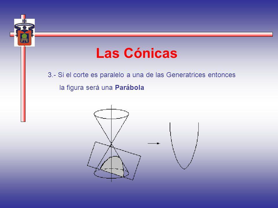 LA CIRCUNFERENCIA Posiciones de la Circunferencia en el Plano Cartesiano Centro fuera del origen y de los ejes: Ecuación Canónica Ecuación Homogénea Centro sobre alguno de los Ejes: En la parte Positiva del eje X En la parte Negativa del eje X En la parte Positiva del eje Y En la Parte Negativa del eje Y Ecuación en su Forma General Ecuación en su Forma Particular Centro sobre el origen del Sistema Cartesiano: