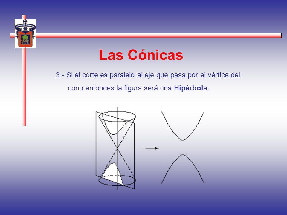Las Cónicas 3.- Si el corte es paralelo al eje que pasa por el vértice del cono entonces la figura será una Hipérbola.