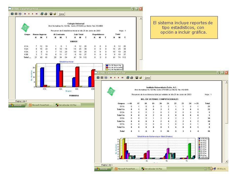 El sistema incluye reportes de tipo estadísticos, con opción a incluir gráfica.