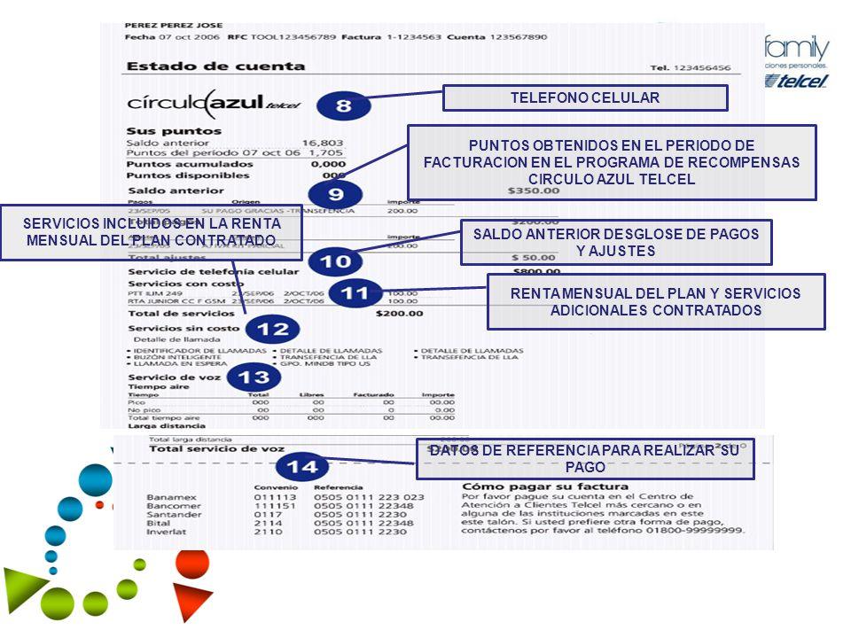 TELEFONO CELULAR PUNTOS OBTENIDOS EN EL PERIODO DE FACTURACION EN EL PROGRAMA DE RECOMPENSAS CIRCULO AZUL TELCEL SALDO ANTERIOR DESGLOSE DE PAGOS Y AJUSTES RENTA MENSUAL DEL PLAN Y SERVICIOS ADICIONALES CONTRATADOS SERVICIOS INCLUIDOS EN LA RENTA MENSUAL DEL PLAN CONTRATADO DATOS DE REFERENCIA PARA REALIZAR SU PAGO