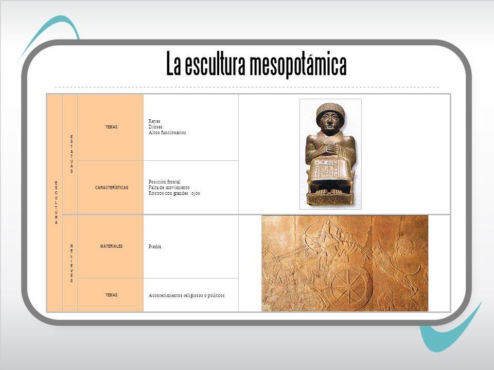 La escultura mesopotámica Acontecimientos religiosos o políticos TEMAS Piedra MATERIALES RELIEVESRELIEVES Posición frontal Falta de movimiento Rostros