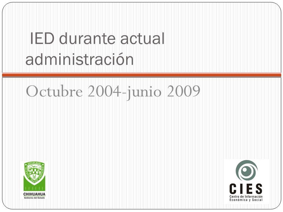 IED durante actual administración Octubre 2004-junio 2009