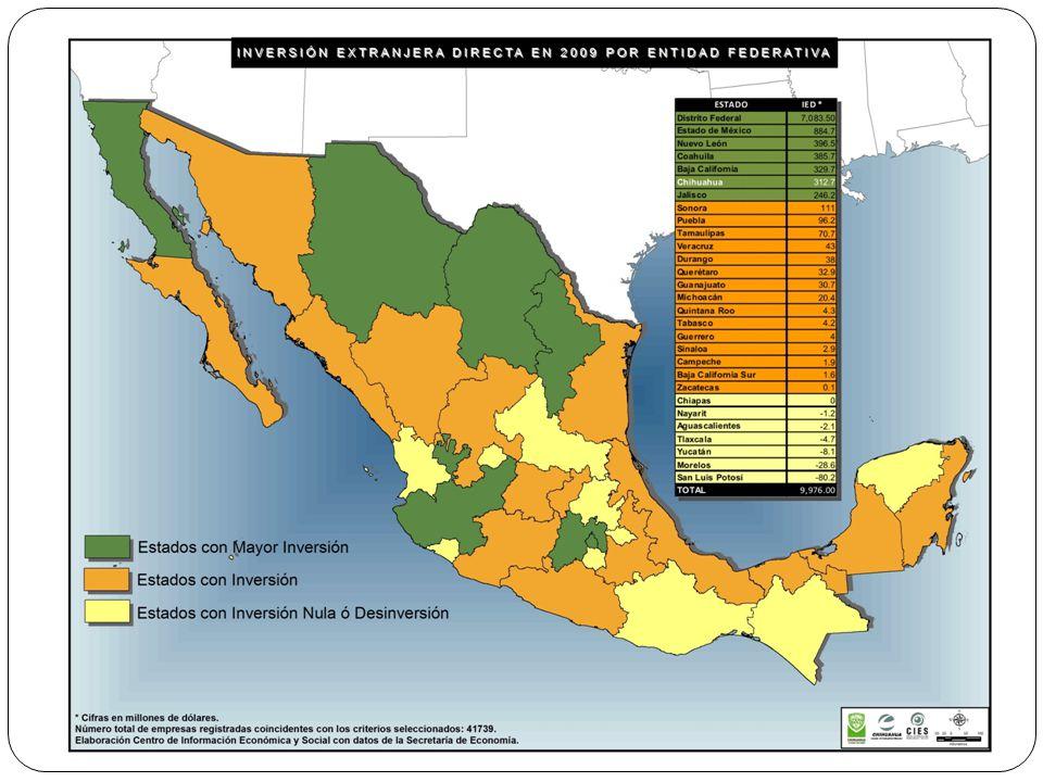 PaísIED Estados Unidos5,369.60 Suiza337.1 Canadá184 Fuente: Secretaría de Economía.