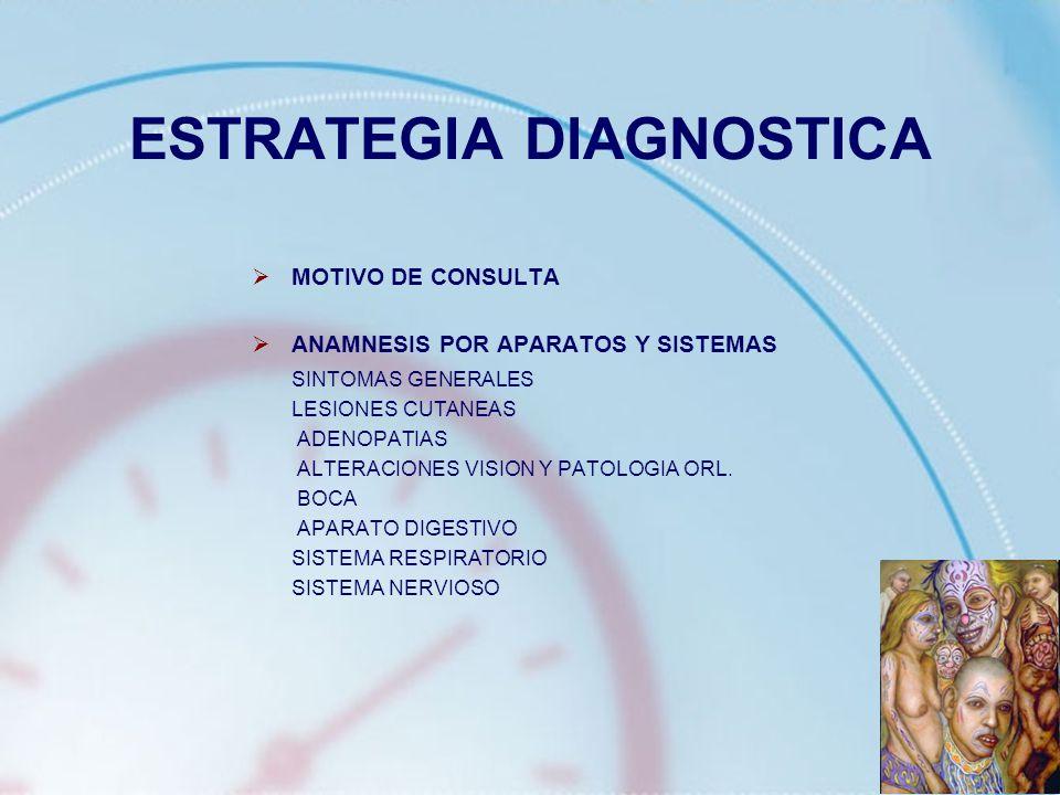 ESTRATEGIA DIAGNOSTICA MOTIVO DE CONSULTA ANAMNESIS POR APARATOS Y SISTEMAS SINTOMAS GENERALES LESIONES CUTANEAS ADENOPATIAS ALTERACIONES VISION Y PAT